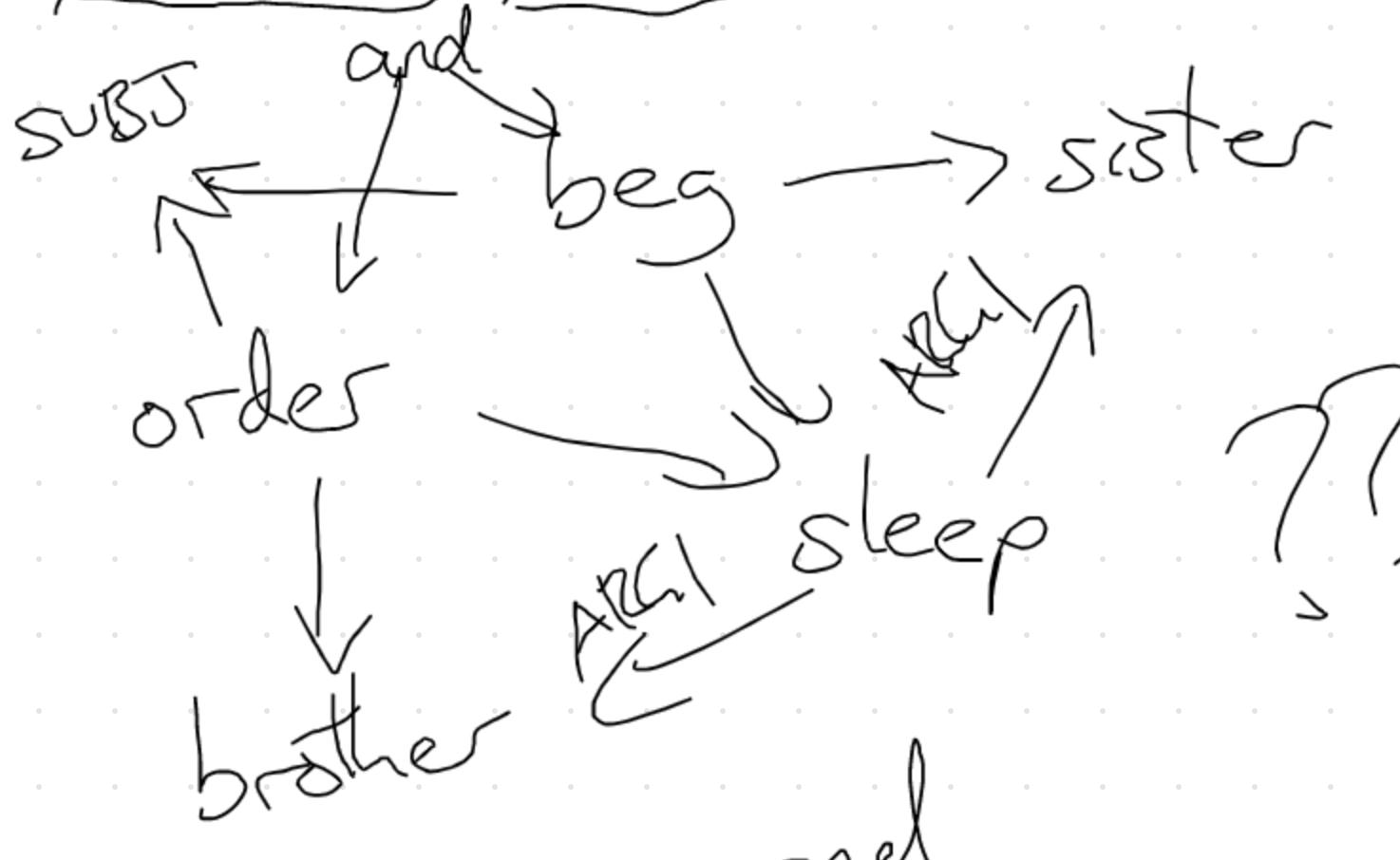 http://faculty.washington.edu/ebender/VirtualSummit/sleep-with-2-ARG1.png