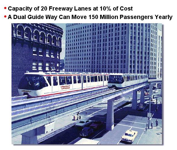 Répertoire des transports innovants, ou présentés comme tels Urbrev19