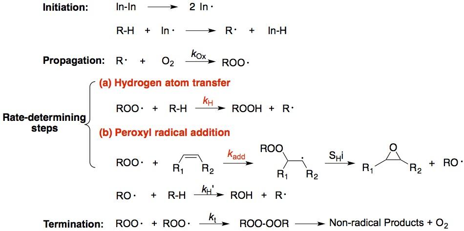 free radical oxidation xu lab