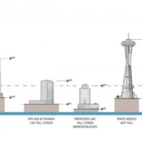 SLU-Height_Comparison2-500x304.jpg