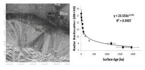 radar-cal_curve