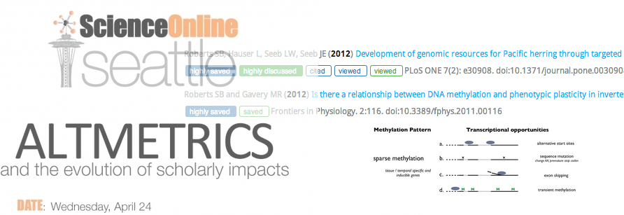 Altmetrics and the evolution of scholarly impacts
