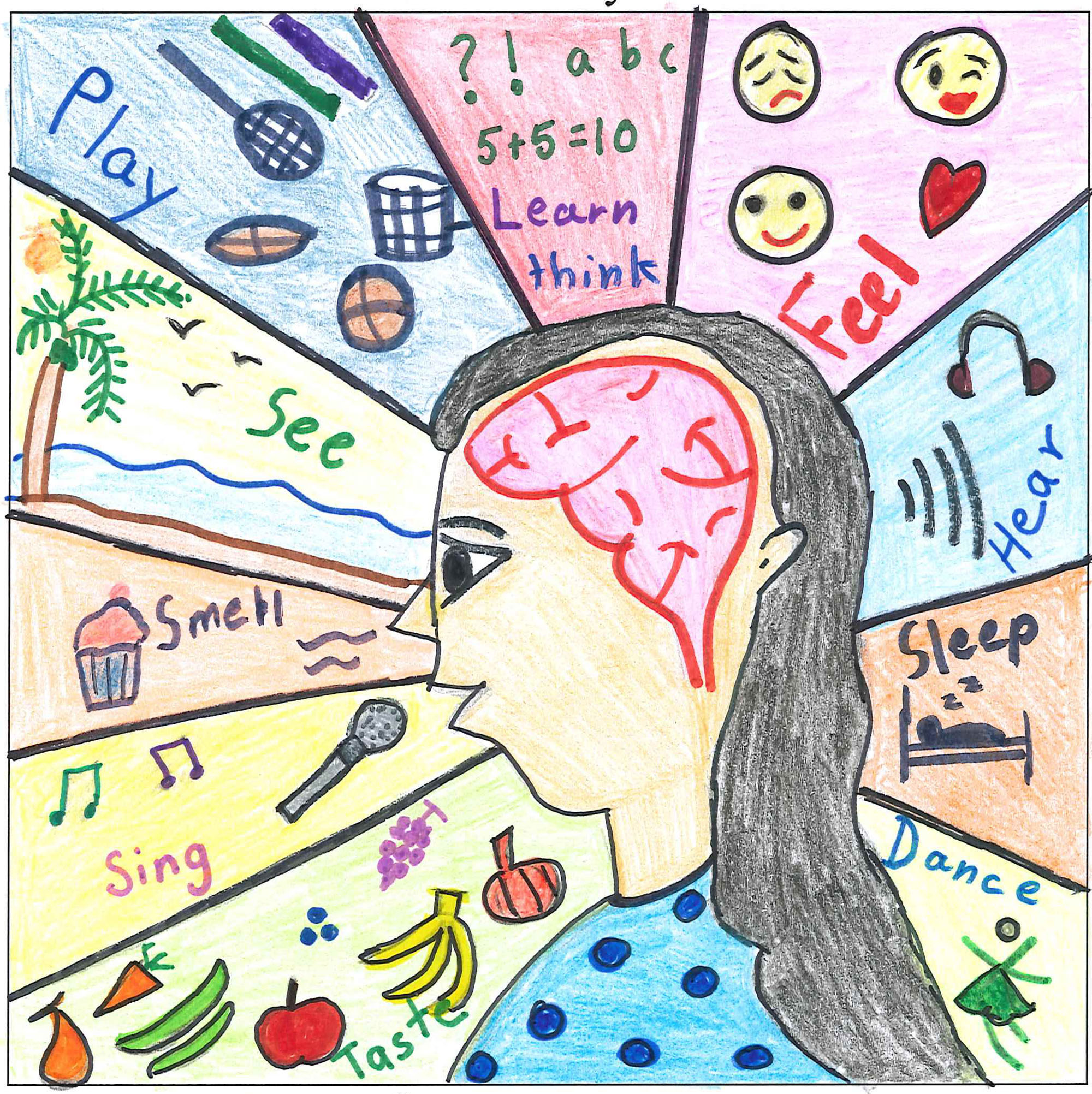Neuroscience For Kids - 2019 drawing contest