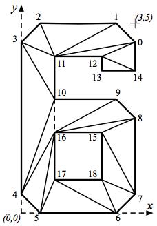 Homework 2 - CS 315