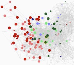 Eli Shlizerman's Data Driven Dynamics Group